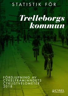 Trelleborgs kommun