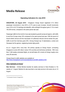 Operating Indicators for July 2018