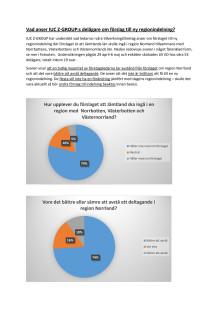 Så tycker våra delägare inom tillverkningsindustrin om förslaget till regionindelning