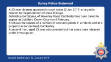 Man appears in court in relation to production of class B drugs