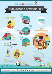 Infografiek Brandweer 2019