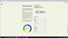 Maxagon Kapital AB: Fondportföljerna uppdaterade, Maximal + 3,66% senaste månaden.