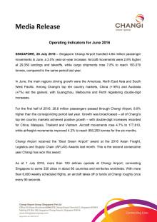 Operating Indicators for June 2016