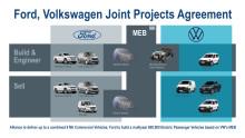 Společnosti Ford a Volkswagen podepsaly dohody o společných projektech v oblastech užitkových vozů, elektromobilů a autonomního řízení