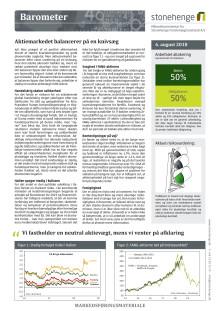 Barometer: Aktiemarkedet balancerer på en knivsæg