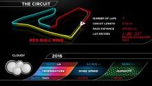 Inför Österrikes Grand Prix, 7-9 juli