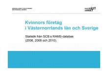 Antal företag som drivs av kvinnor resp män 2006-2010 Västernorrland