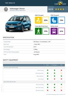 Volkswagen Sharan Euro NCAP datasheet December 2019