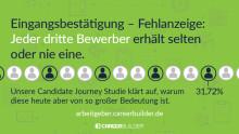 """Candidate Journey Studie 2017 & Infografik: Die Bewerbung, der steinige Weg zum Reiseziel """"Job"""""""