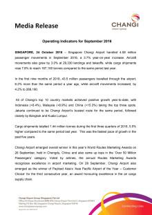 Operating Indicators for September 2016
