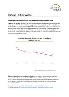 Campus-Fakt der Woche: Immer weniger Studentinnen und Studenten planen einen Master