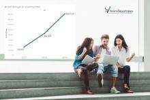 Stor økning i sikker deling av utdanningsresultater fra Vitnemålsportalen