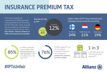 Small businesses fear IPT budget hike - #IPTsUnfair