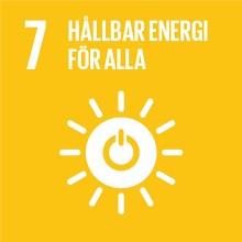 Hållbar energi för alla - delmål 7.B