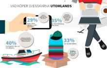 Utländsk e-handel hotar den svenska handeln