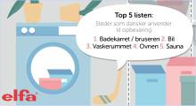 Steder som danskerne anvender til opbevaring