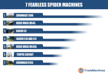 7 fearless spider machines