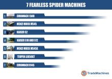 7 fearless spider machines