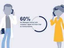 Umfrage: Wieviel Digitalisierung wollen Patienten?