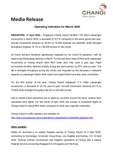 Operating Indicators for March 2020