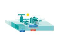 Klart med havsvatten till Öresundskrafts fjärrkyla