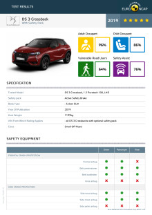 DS 3 Crossback Euro NCAP datasheet - with safety pack - June 2019