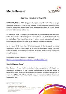 Operating Indicators for May 2016