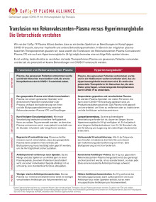 Transfusion von Rekonvaleszenten-Plasma versus Hyperimmunglobulin