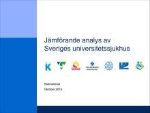 Jämförande analys av universitetssjukhusen oktober 2015