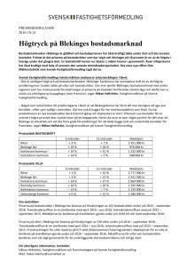 Högtryck på Blekinges bostadsmarknad