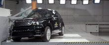 Range Rover Velar Stands Out in Competitive SUV Safety Segment