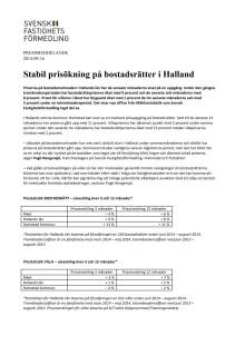 Stabil prisökning på bostadsrätter i Halland