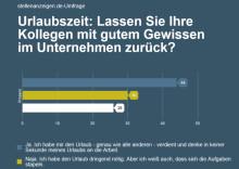 stellenanzeigen.de-Umfrage: Urlaubszeit – mit der Arbeit im Gepäck?