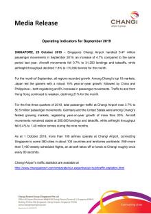 Operating Indicators for September 2019