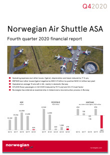 Norwegian Q4 Report 2020