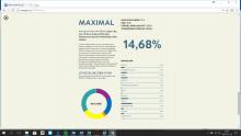 Maxagon Kapital AB:  Samtliga fondportföljer går starkt. Uppdaterat på webbplatsen.