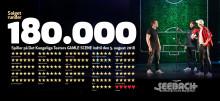 Fredericia Teaters SEEBACH runder 180.000 solgte billetter og forlænger i København
