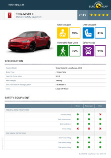 Tesla Model X Euro NCAP datasheet December 2019