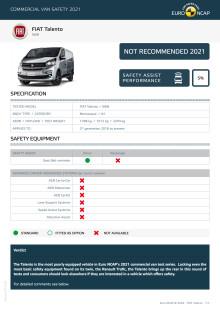Euro NCAP Commercial Van Testing - FIAT Talento datasheet