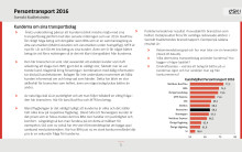 Svenskt Kvalitetsindex om Persontransport 2016