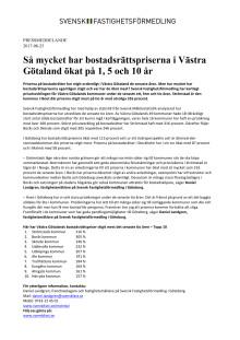 Så mycket har bostadsrättspriserna i Västra Götaland ökat på 1, 5 och 10 år