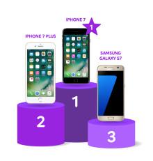 Topp 10 første kvartal: Apple og Samsung selger fortsatt best