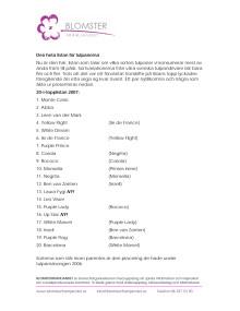 Tulpanernas heta lista