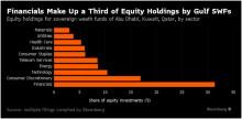 Oljeländerna sänker svenska banker