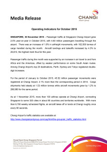Operating Indicators for October 2015