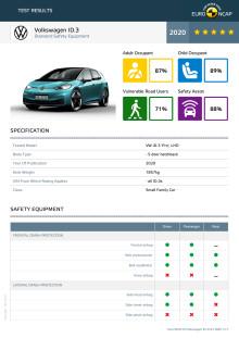 VW ID.3 datasheet
