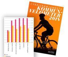 Lund tvåa i Cykelfrämjandets kommunvelometer