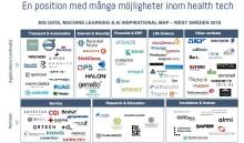 Ny omvärldsrapport: e-hälsa kan bli nästa exportsuccé för Västsverige