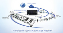 Yamaha Industrial Robots -Yamaha Motor Monthly Newsletter(May.15, 2017 No.53)-