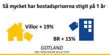 """Mäklare på Gotland: """"Stabilt läge på den gotländska bostadsmarknaden"""""""